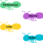 The four main types of Automatic Negative Thoughts: Perfectionist, Worrier, Critic, Victim